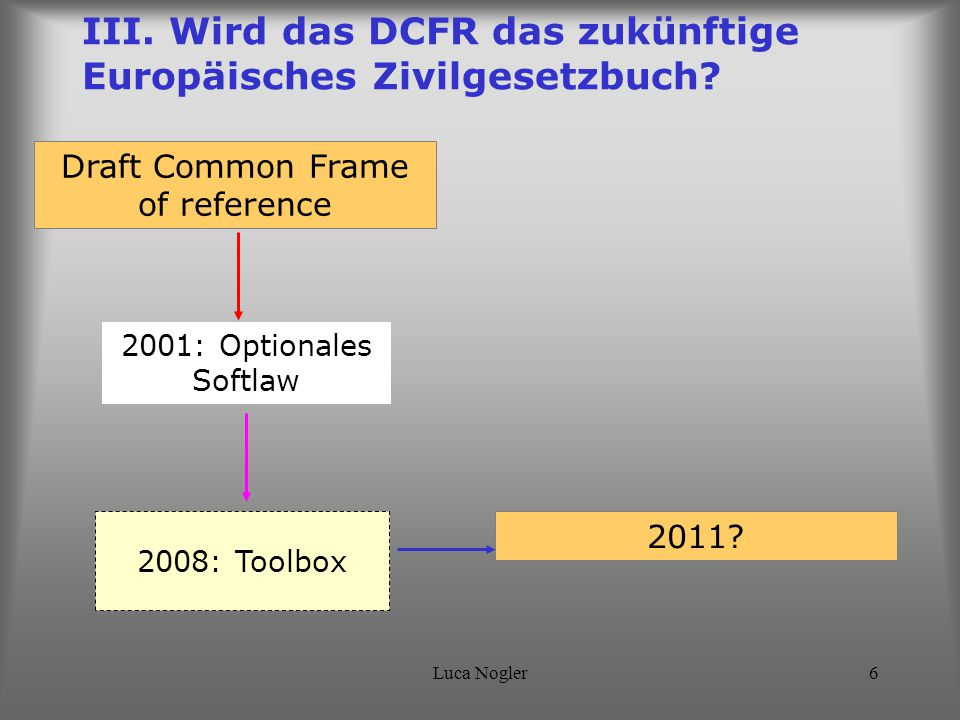 III. Wird das DCFR das zukünftige Europäisches Zivilgesetzbuch
