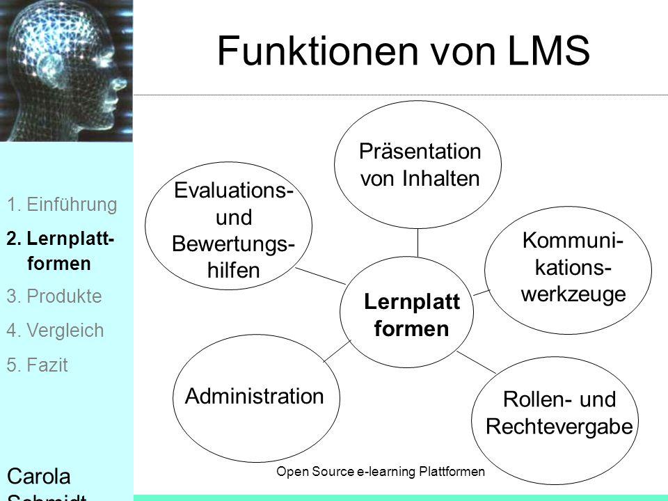 Funktionen von LMS Präsentation von Inhalten