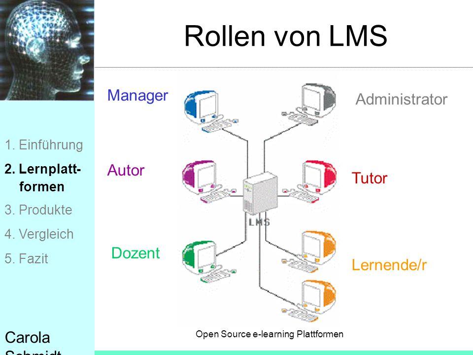 Rollen von LMS Manager Administrator Autor Tutor Dozent Lernende/r