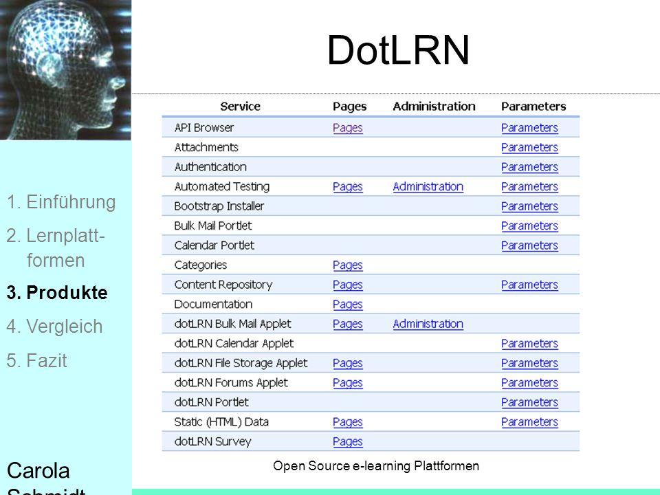 DotLRN Carola Schmidt 1. Einführung 2. Lernplatt- formen 3. Produkte