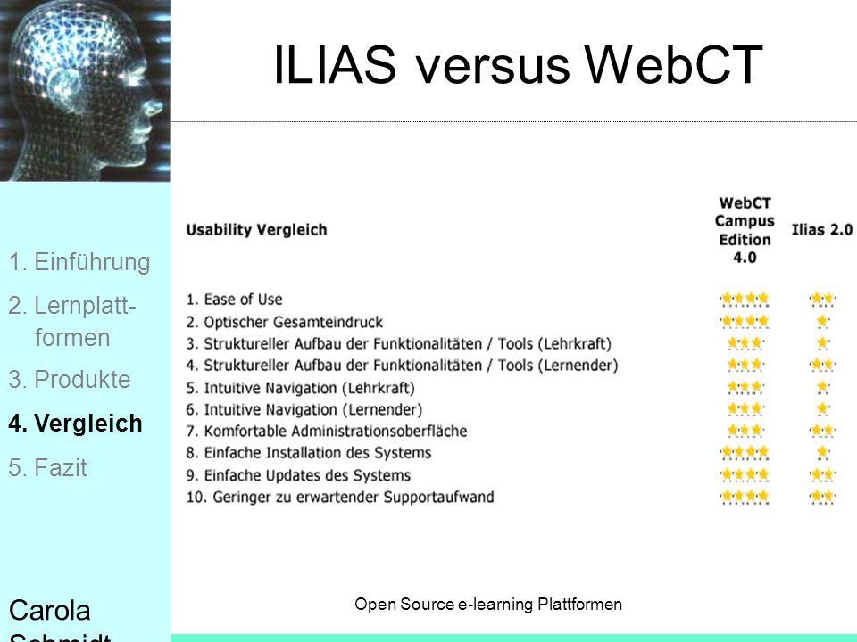 ILIAS versus WebCT Carola Schmidt 1. Einführung 2. Lernplatt- formen