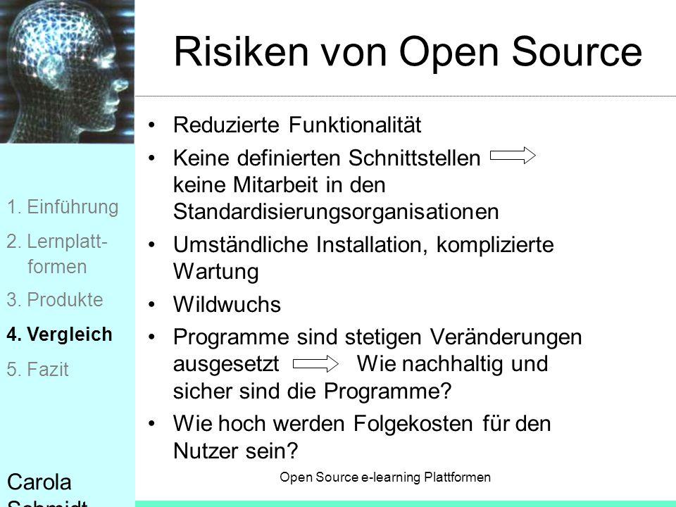 Risiken von Open Source