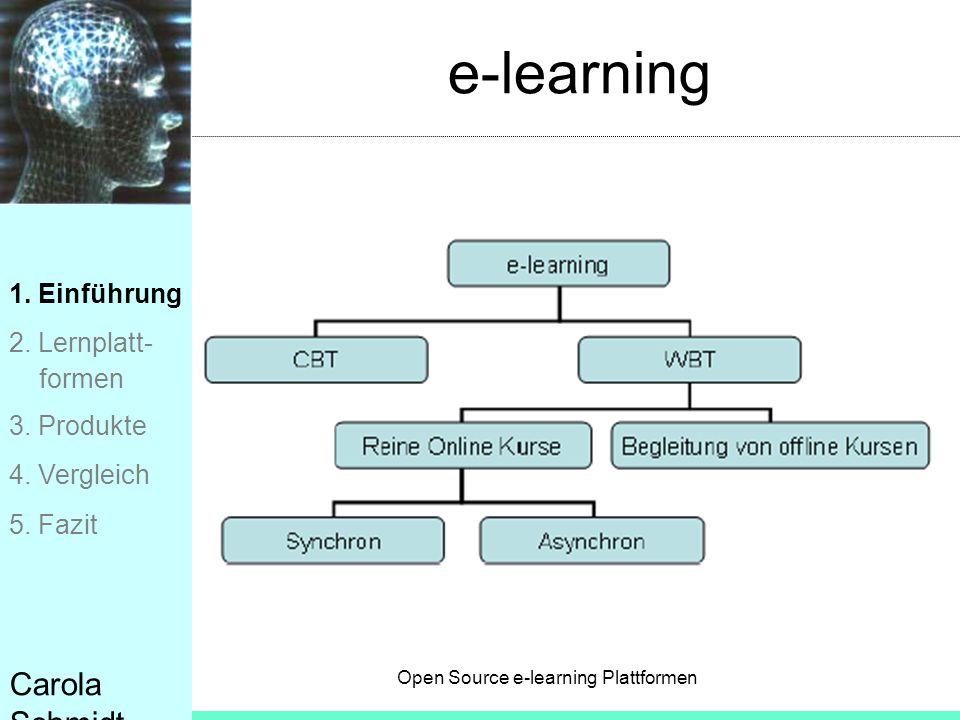 e-learning Carola Schmidt 1. Einführung 2. Lernplatt- formen