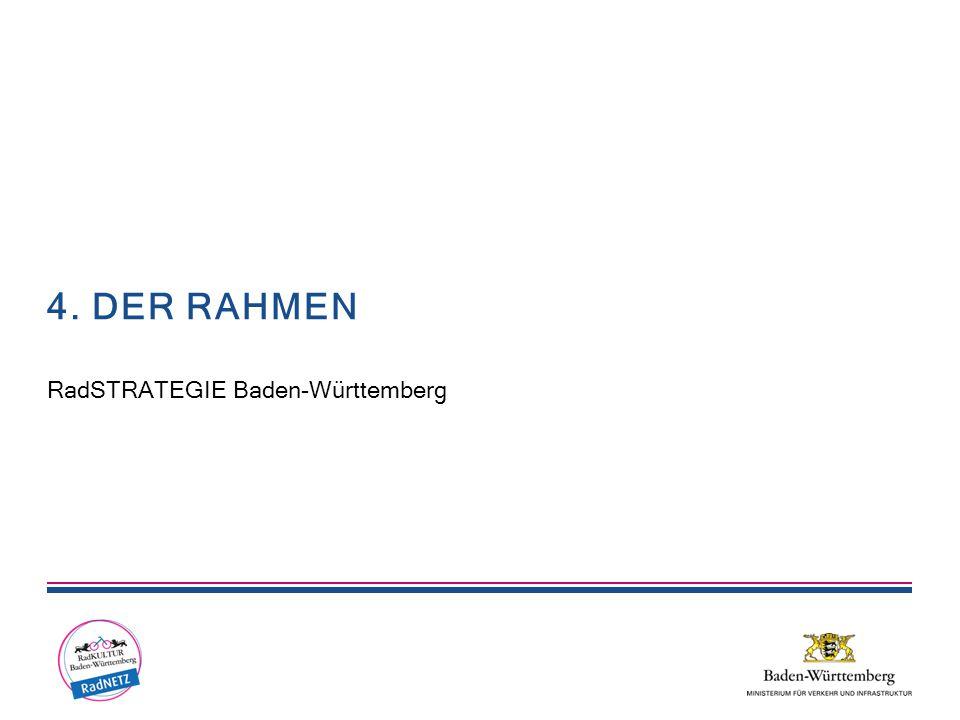 RadSTRATEGIE Baden-Württemberg