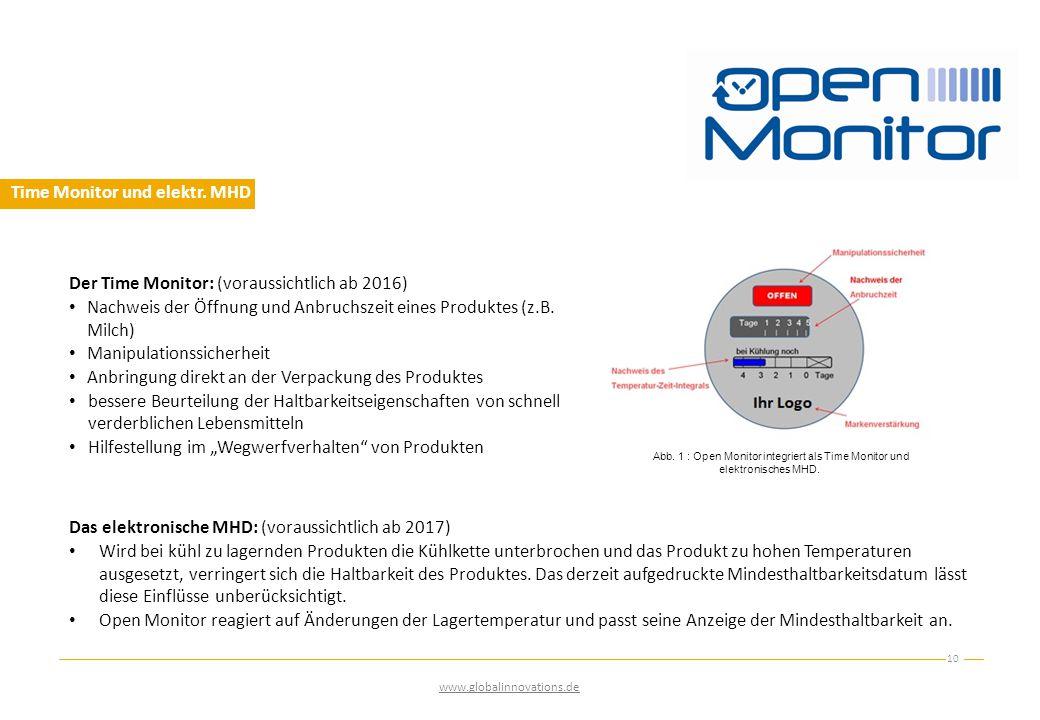 Time Monitor und elektr. MHD