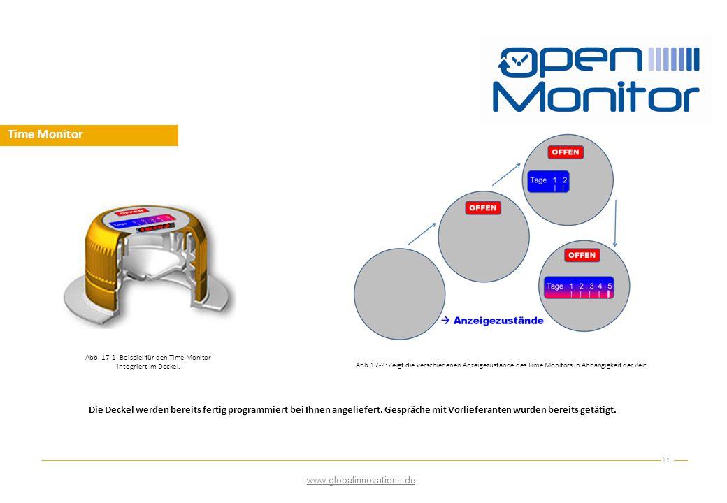 Abb. 17-1: Beispiel für den Time Monitor integriert im Deckel.