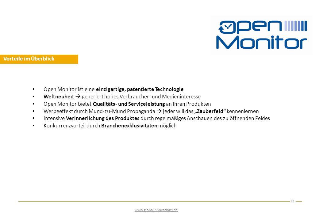 Open Monitor ist eine einzigartige, patentierte Technologie