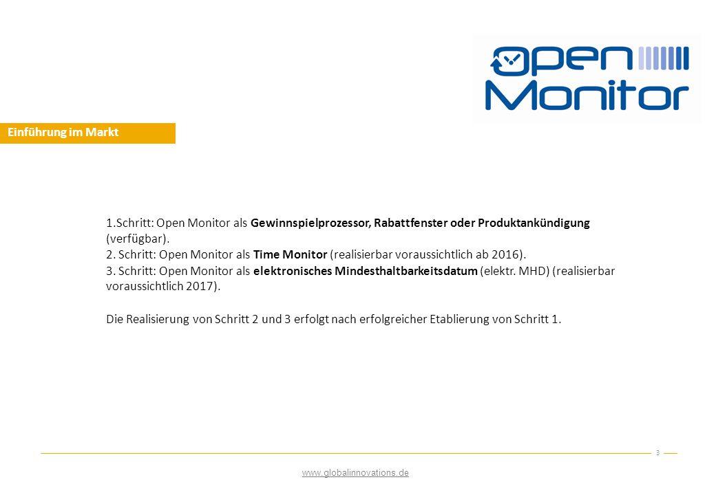 Einführung im Markt 1.Schritt: Open Monitor als Gewinnspielprozessor, Rabattfenster oder Produktankündigung (verfügbar).