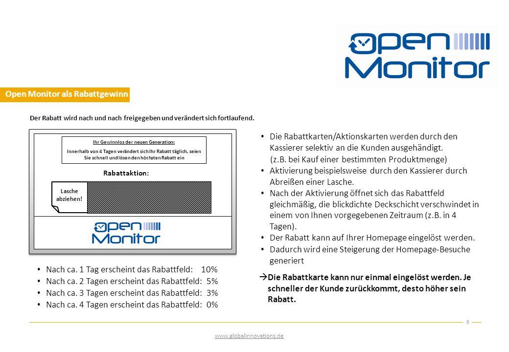 Open Monitor als Rabattgewinn