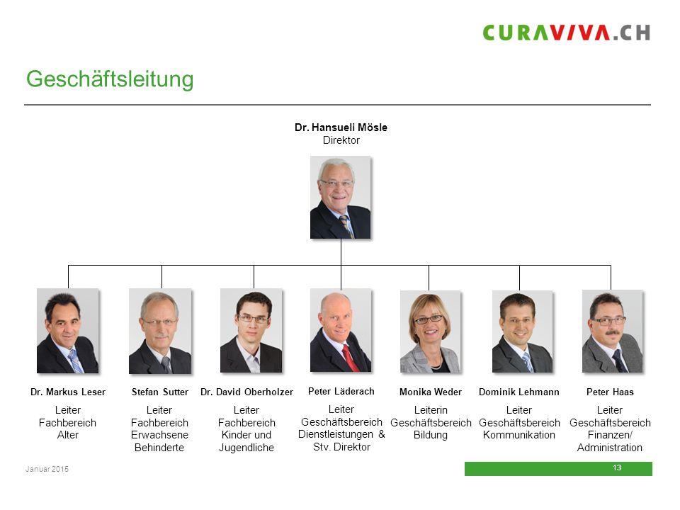 Geschäftsleitung 13 Dr. Hansueli Mösle Direktor