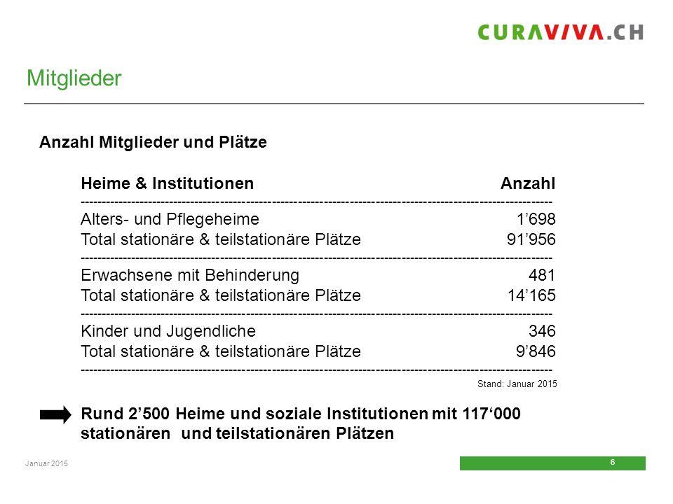 Mitglieder Anzahl Mitglieder und Plätze Heime & Institutionen Anzahl