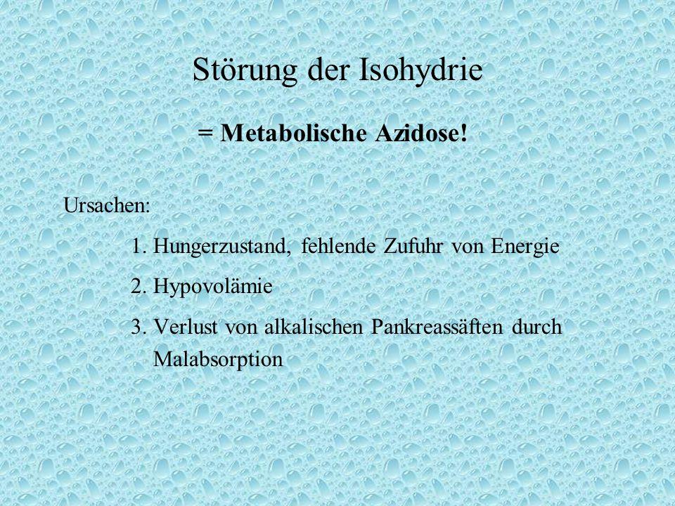 Störung der Isohydrie = Metabolische Azidose! Ursachen: