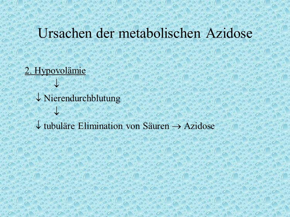 Ursachen der metabolischen Azidose