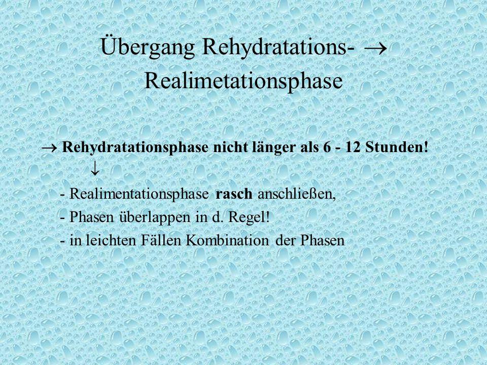 Übergang Rehydratations-  Realimetationsphase