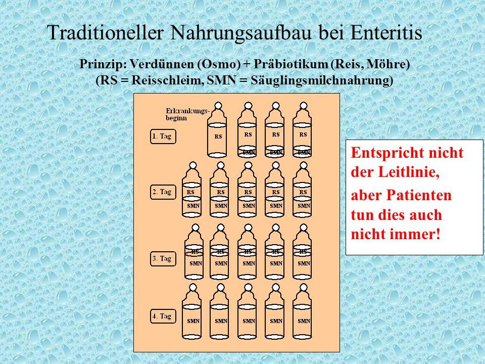 Traditioneller Nahrungsaufbau bei Enteritis