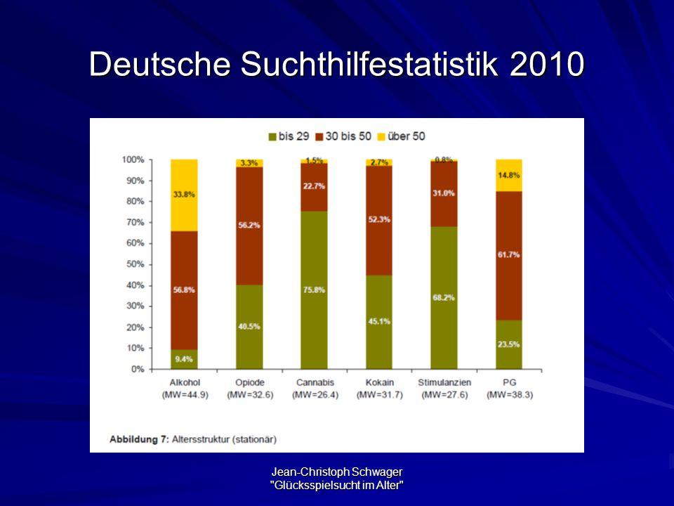 Deutsche Suchthilfestatistik 2010