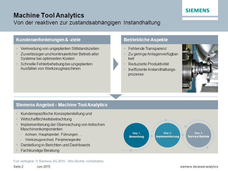 Machine Tool Analytics Von der reaktiven zur zustandsabhängigen Instandhaltung