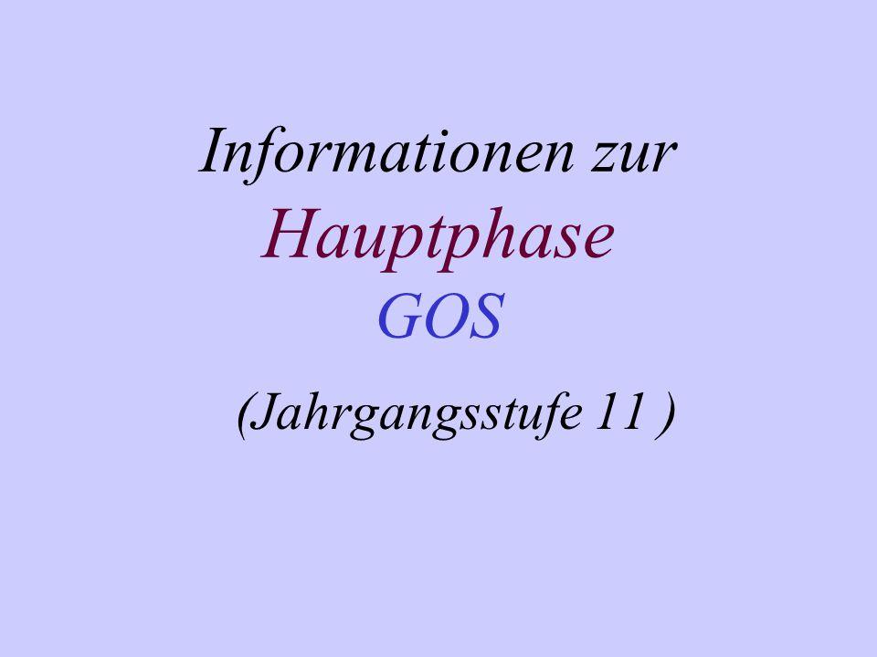 Informationen zur Hauptphase GOS