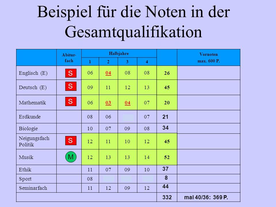 Beispiel für die Noten in der Gesamtqualifikation