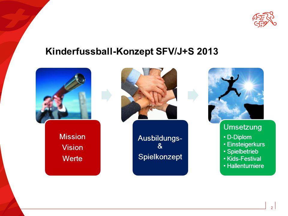Kinderfussball-Konzept SFV/J+S 2013