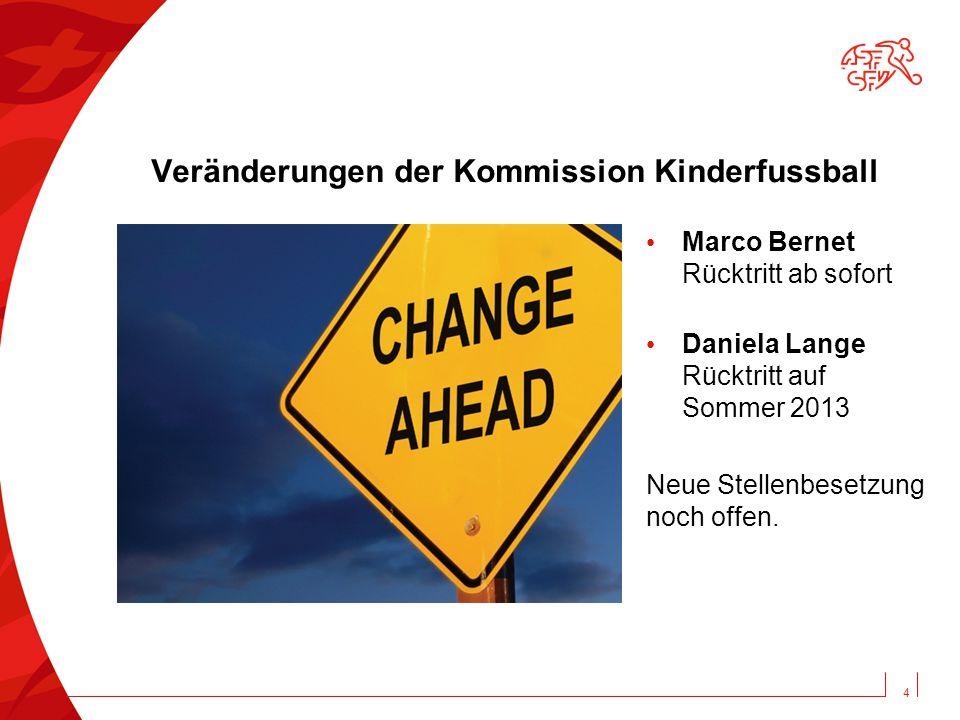 Veränderungen der Kommission Kinderfussball
