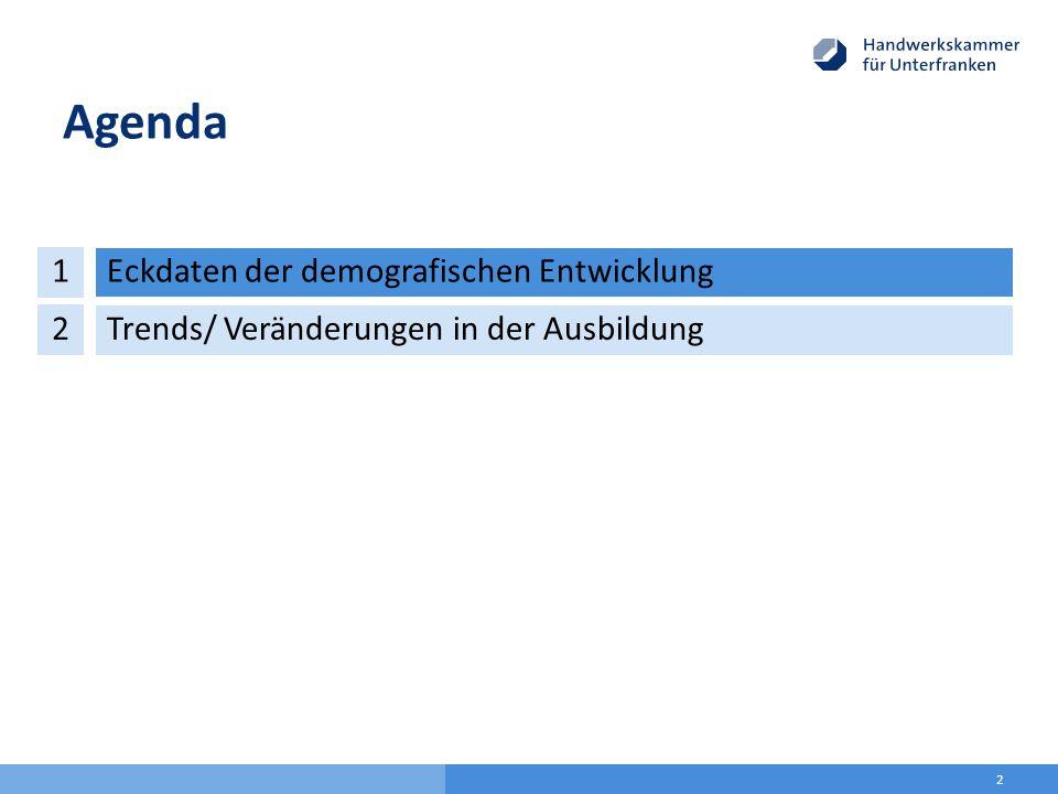 Agenda Eckdaten der demografischen Entwicklung 1