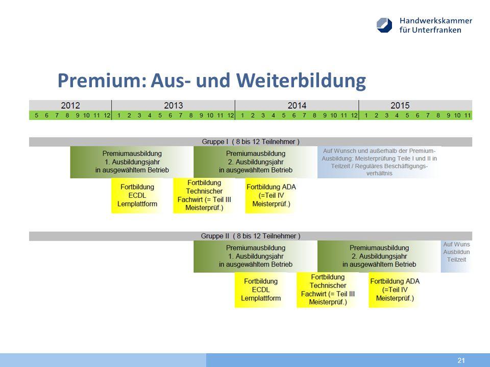 Premium: Aus- und Weiterbildung gleichzeitig