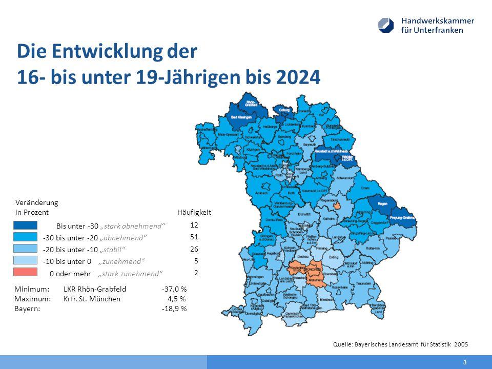 16- bis unter 19-Jährigen bis 2024