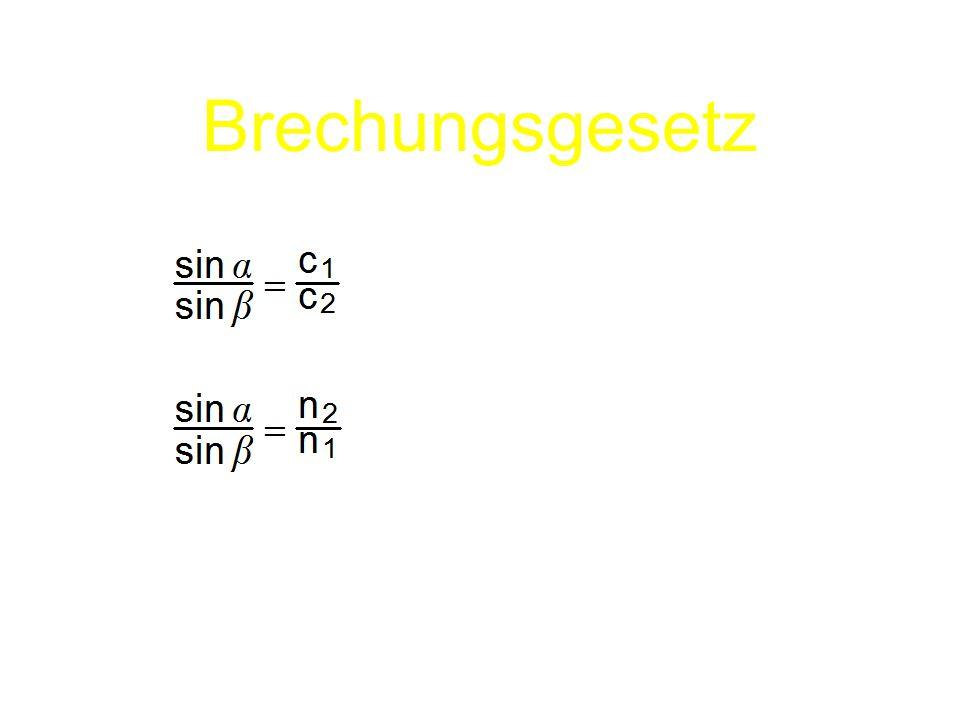 Brechungsgesetz c1, c2 ... Lichtgeschwindigkeiten