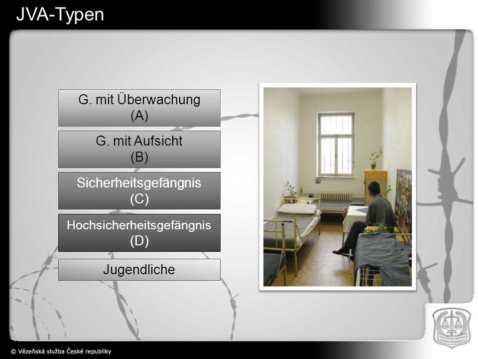 JVA-Typen G. mit Überwachung (A) G. mit Aufsicht (B)