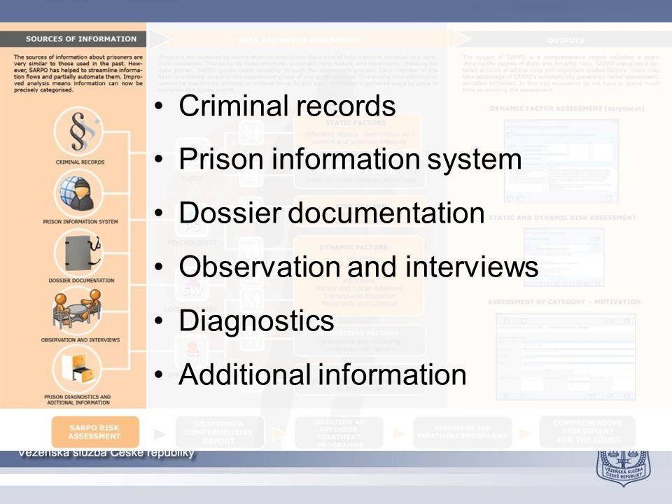 Criminal records Prison information system. Dossier documentation. Observation and interviews. Diagnostics.