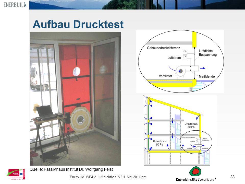 Aufbau Drucktest Quelle: Passivhaus Institut Dr. Wolfgang Feist