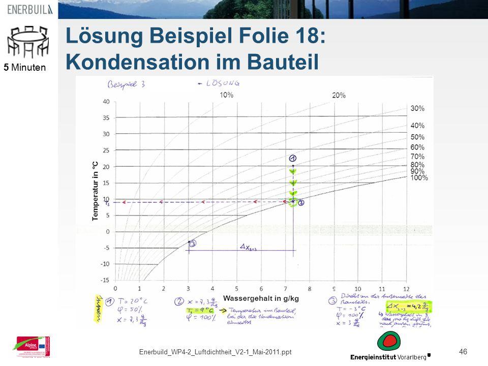 Lösung Beispiel Folie 18: Kondensation im Bauteil
