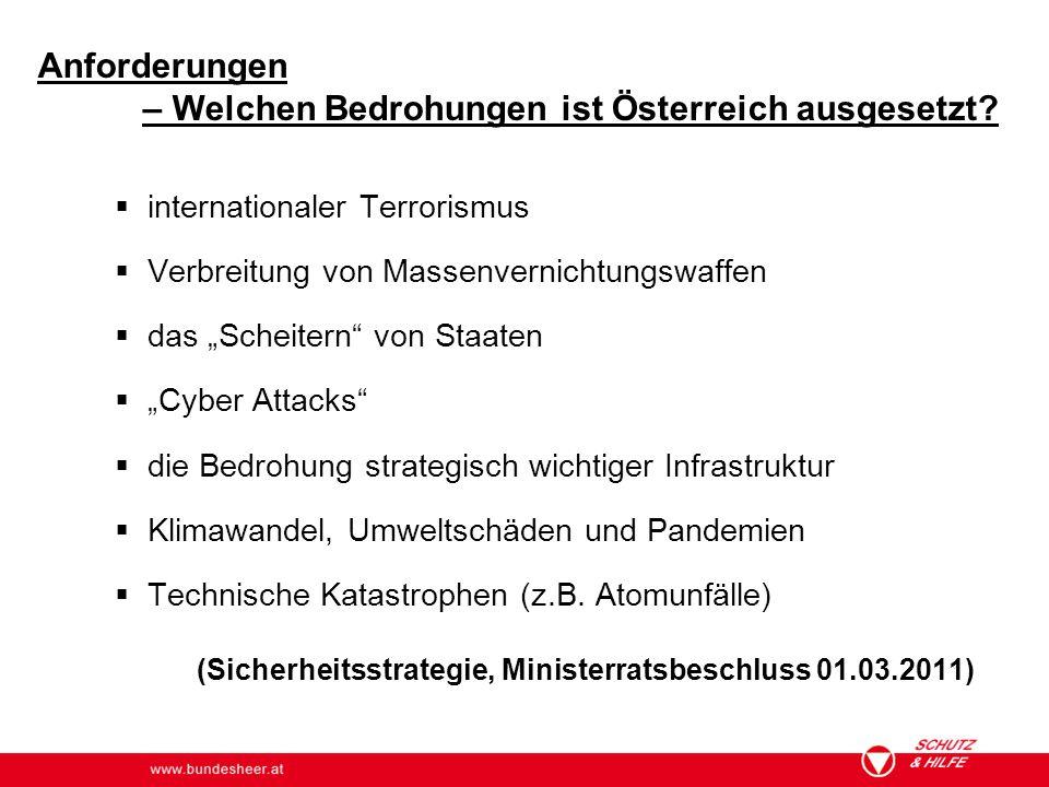 – Welchen Bedrohungen ist Österreich ausgesetzt
