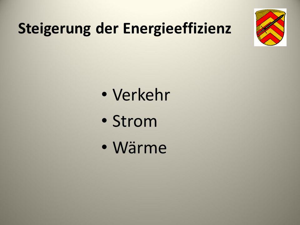 Steigerung der Energieeffizienz