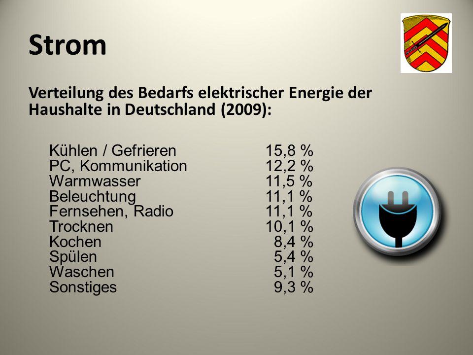 Strom Verteilung des Bedarfs elektrischer Energie der Haushalte in Deutschland (2009):