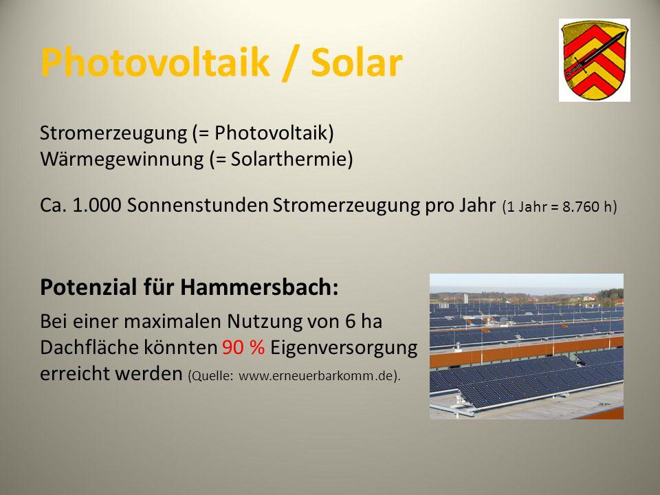 Photovoltaik / Solar Potenzial für Hammersbach: