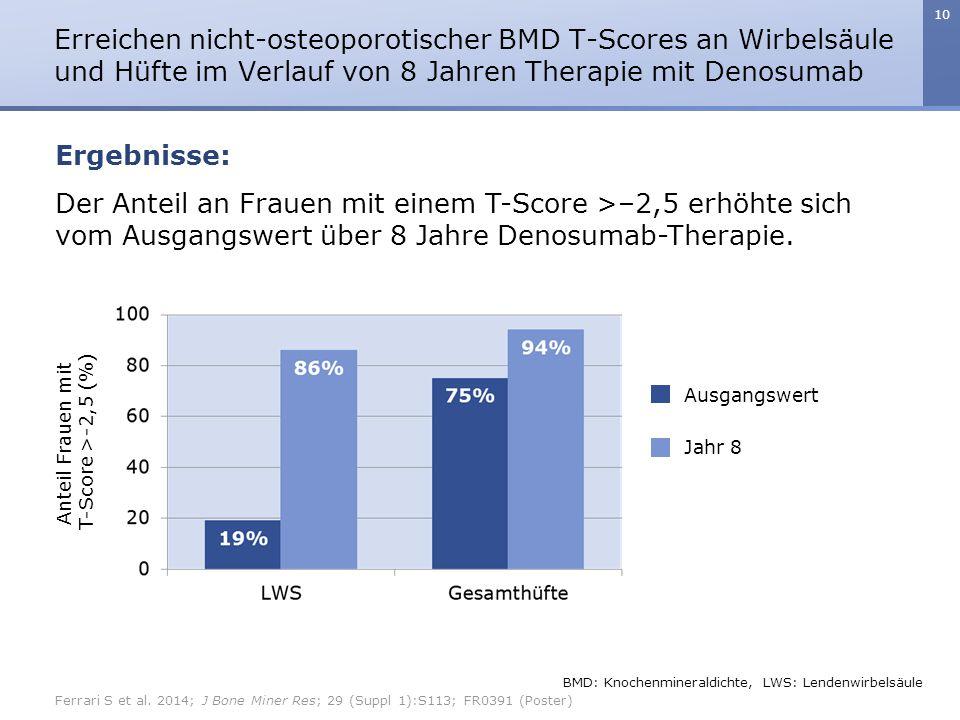 Erreichen nicht-osteoporotischer BMD T-Scores an Wirbelsäule und Hüfte im Verlauf von 8 Jahren Therapie mit Denosumab