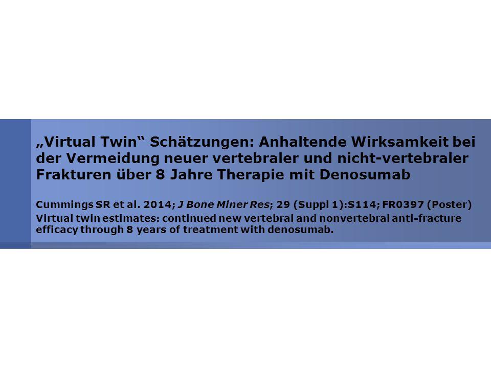 """""""Virtual Twin Schätzungen: Anhaltende Wirksamkeit bei der Vermeidung neuer vertebraler und nicht-vertebraler Frakturen über 8 Jahre Therapie mit Denosumab"""