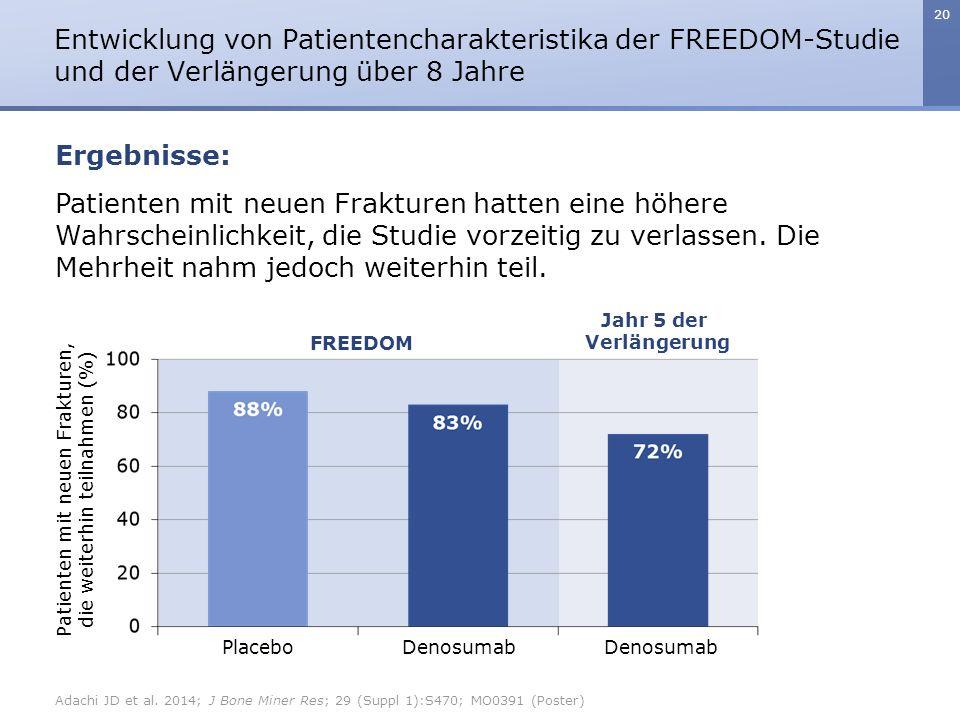 Entwicklung von Patientencharakteristika der FREEDOM-Studie und der Verlängerung über 8 Jahre