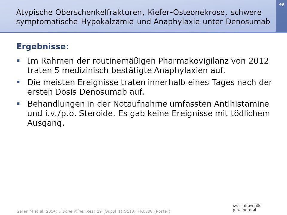 Atypische Oberschenkelfrakturen, Kiefer-Osteonekrose, schwere symptomatische Hypokalzämie und Anaphylaxie unter Denosumab