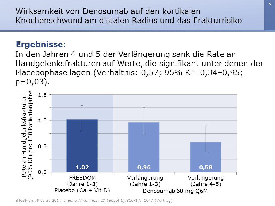 Wirksamkeit von Denosumab auf den kortikalen Knochenschwund am distalen Radius und das Frakturrisiko