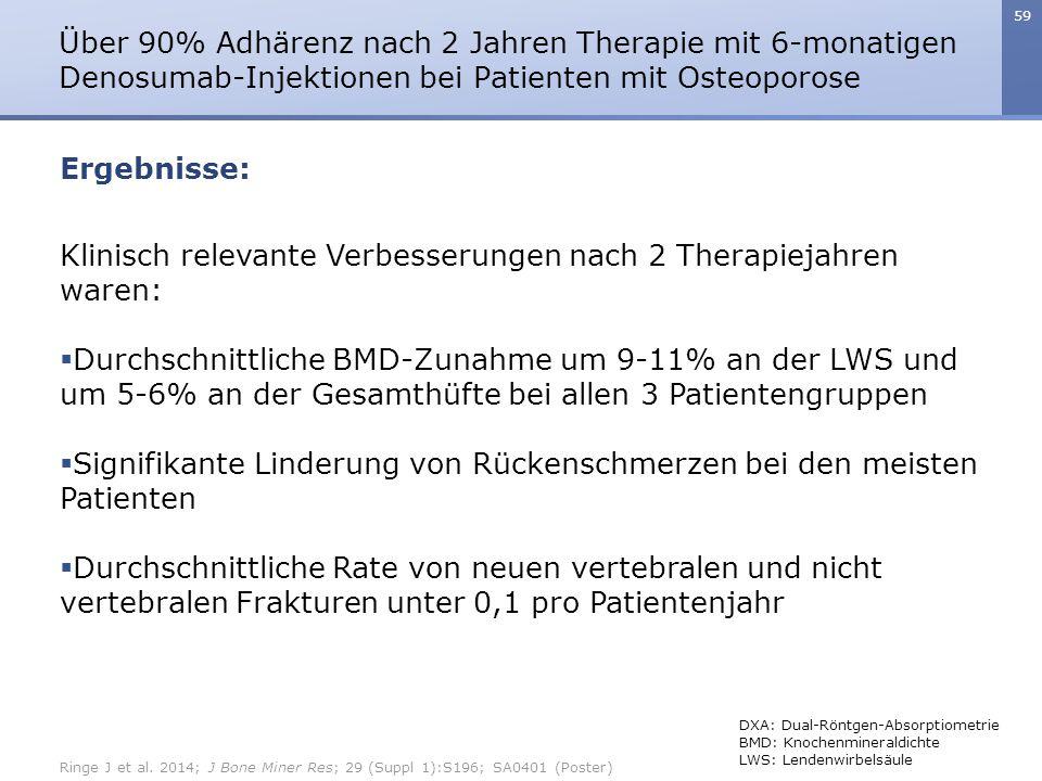 Klinisch relevante Verbesserungen nach 2 Therapiejahren waren: