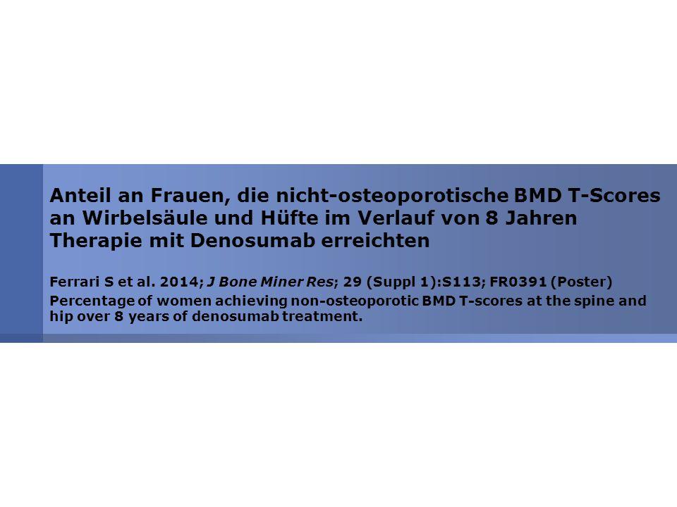 Anteil an Frauen, die nicht-osteoporotische BMD T-Scores an Wirbelsäule und Hüfte im Verlauf von 8 Jahren Therapie mit Denosumab erreichten