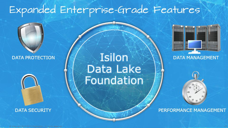 Expanded Enterprise-Grade Features
