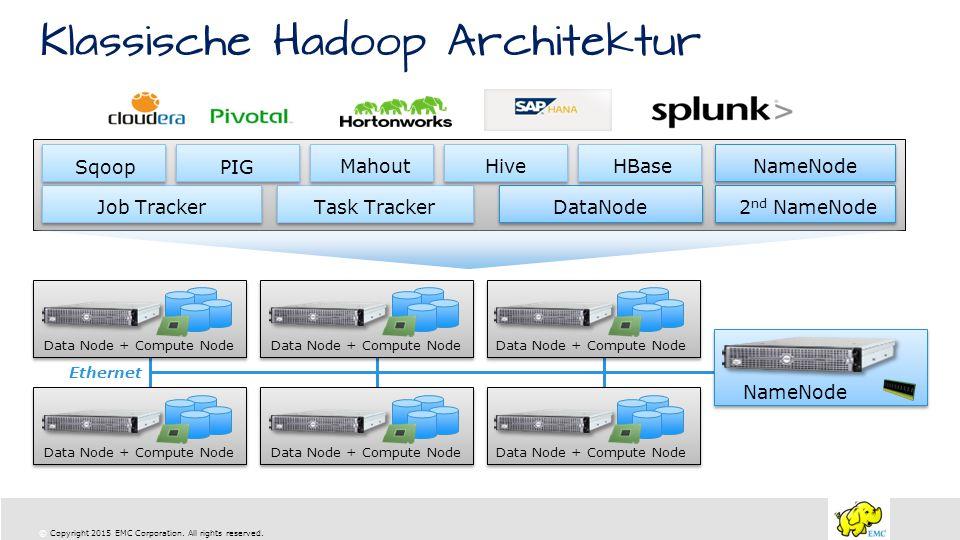 Klassische Hadoop Architektur