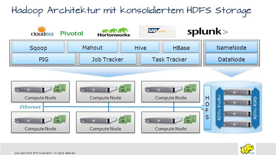 Hadoop Architektur mit konsolidiertem HDFS Storage