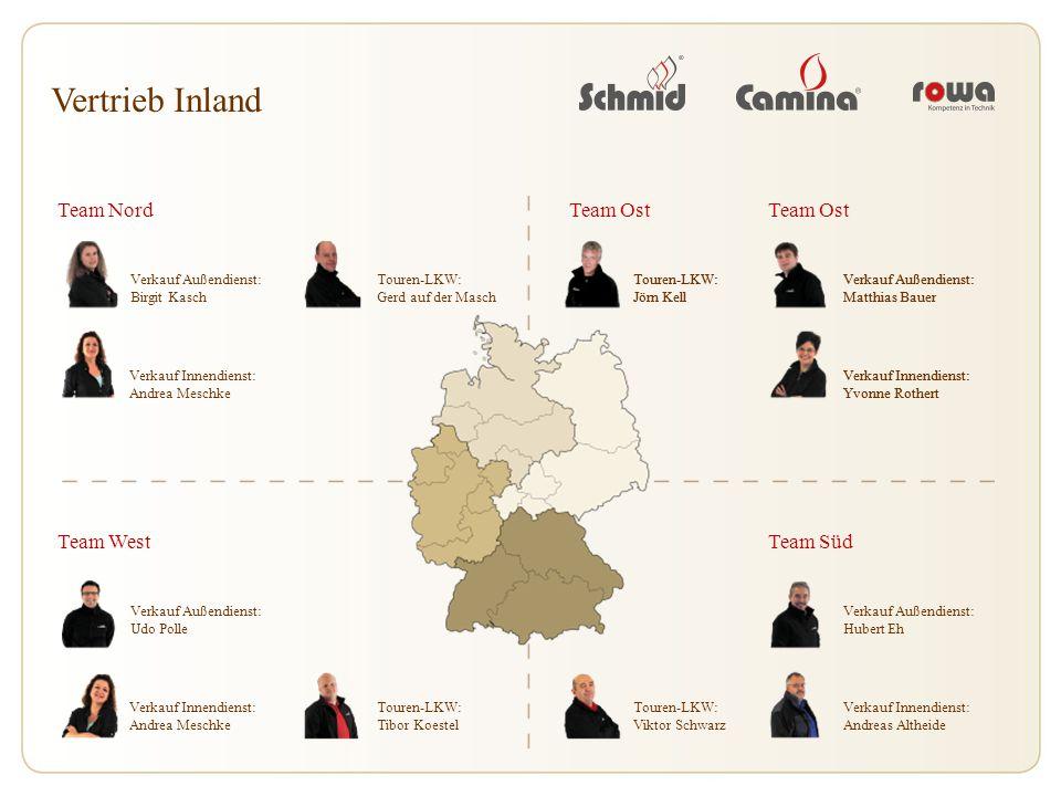 Vertrieb Inland Team Nord Team Ost Team Ost Team West Team Süd