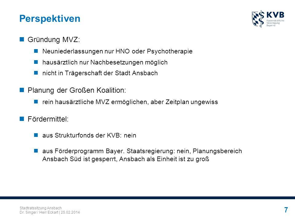 Perspektiven Gründung MVZ: Planung der Großen Koalition: Fördermittel: