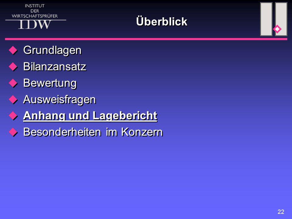 Überblick Grundlagen. Bilanzansatz. Bewertung.